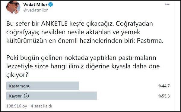 Vedat Milor'den Twitter'da pastırma anketi
